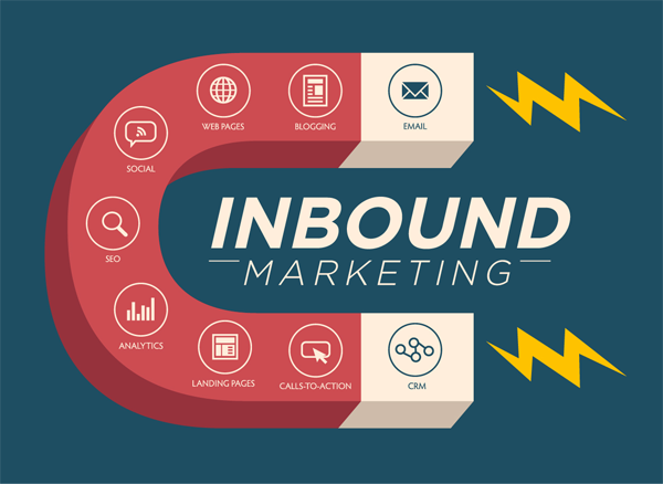 Inbound Marketing MKT